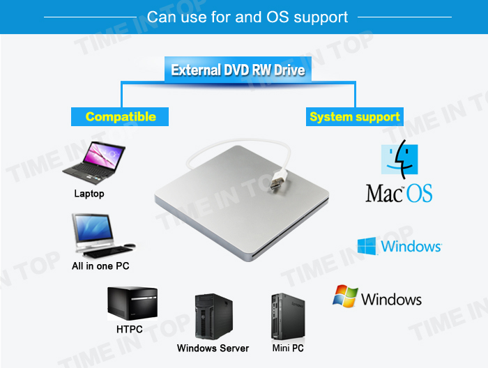 OS and system support of USB Drive