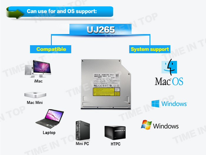 OS and system support of UJ265