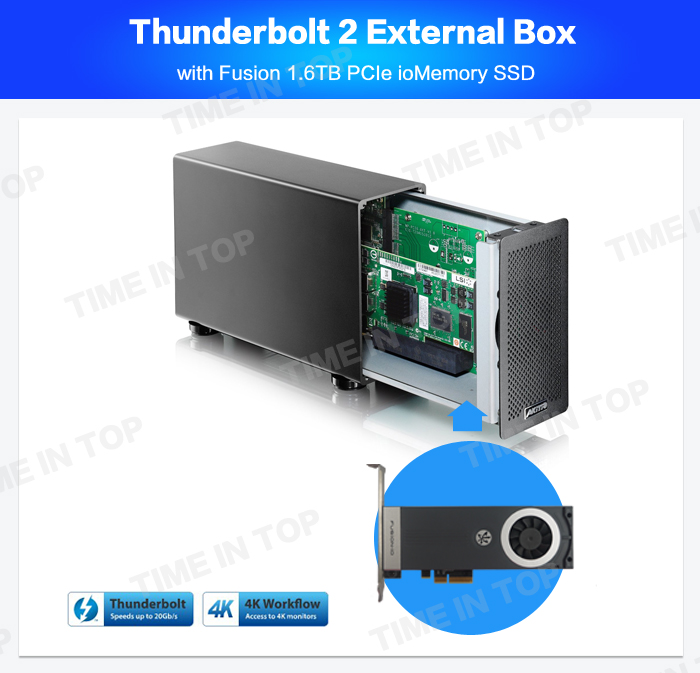 Akitio thunderbolt 2 external box
