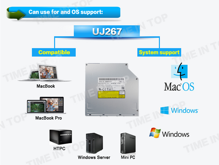 OS and system support of UJ267